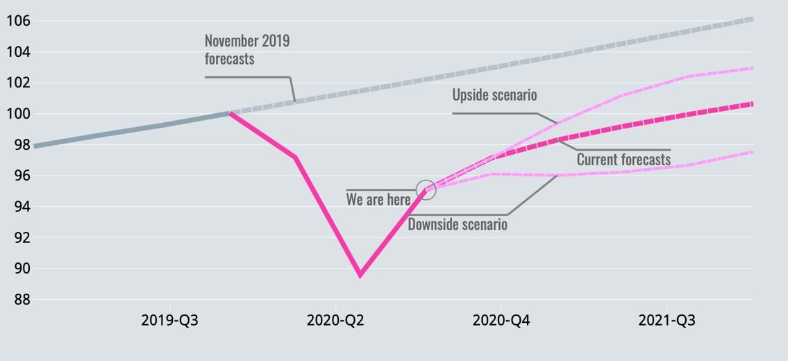 Ripresa economica stimata dallOECD