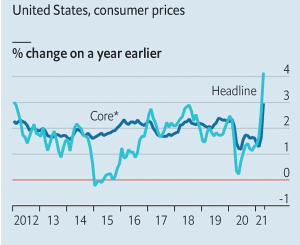 Inflazione_USA